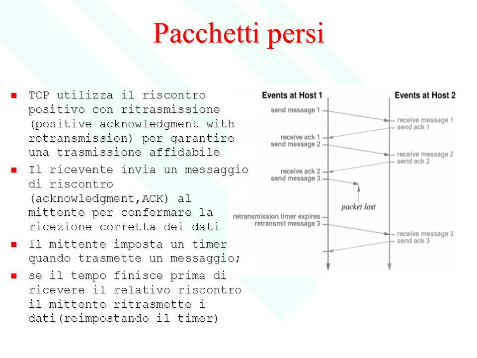 Pacchetti persi TCP utilizza il riscontro positivo con ritrasmissione (positive acknowledgment with retransmission) per garantire una trasmissione aff