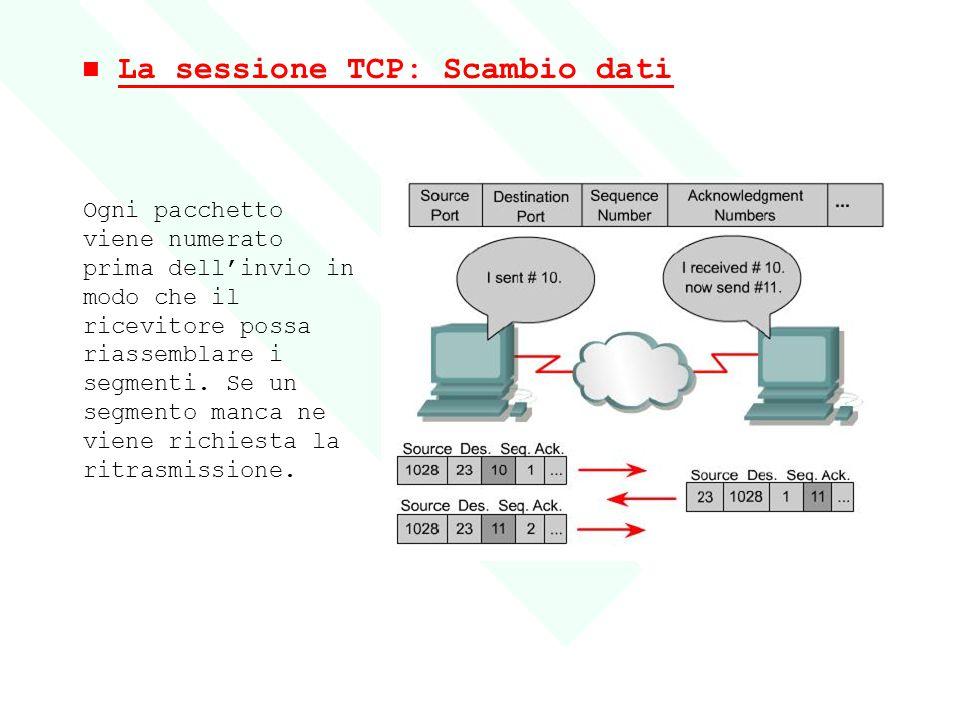 La sessione TCP: Scambio dati Ogni pacchetto viene numerato prima dell'invio in modo che il ricevitore possa riassemblare i segmenti. Se un segmento m