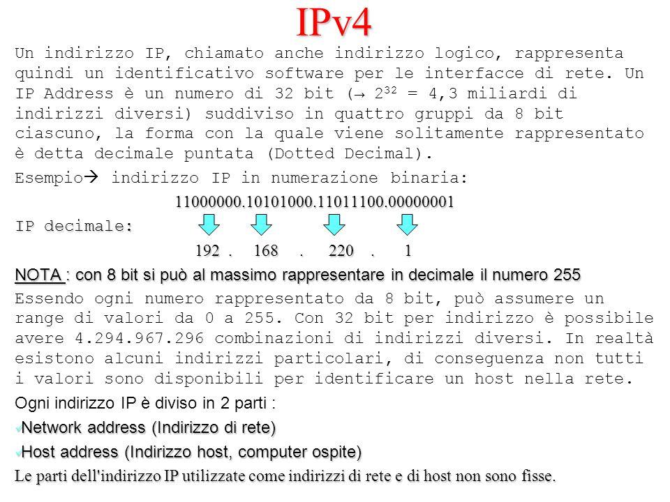 IPv4 Un indirizzo IP, chiamato anche indirizzo logico, rappresenta quindi un identificativo software per le interfacce di rete. Un IP Address è un num