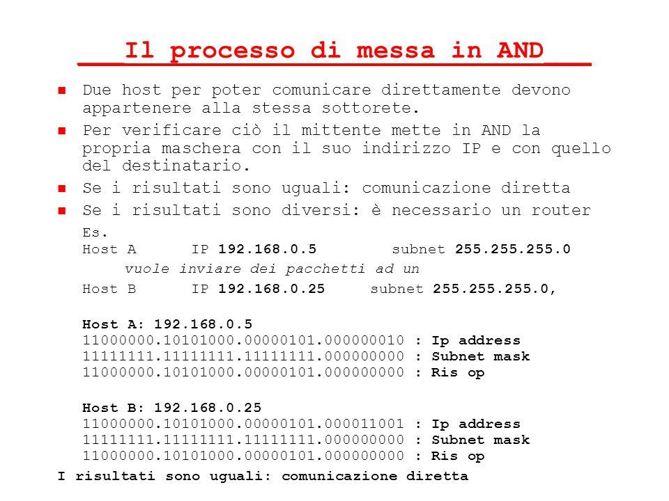 ___Il processo di messa in AND___ Due host per poter comunicare direttamente devono appartenere alla stessa sottorete. Per verificare ciò il mittente