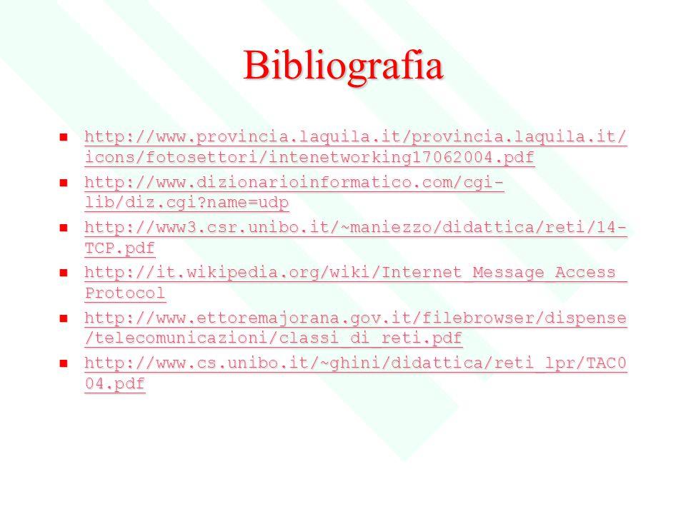 Bibliografia http://www.provincia.laquila.it/provincia.laquila.it/ icons/fotosettori/intenetworking17062004.pdf http://www.provincia.laquila.it/provin