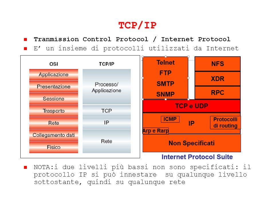 TCP/IP Tranmission Control Protocol / Internet Protocol E' un insieme di protocolli utilizzati da Internet NOTA:i due livelli più bassi non sono speci