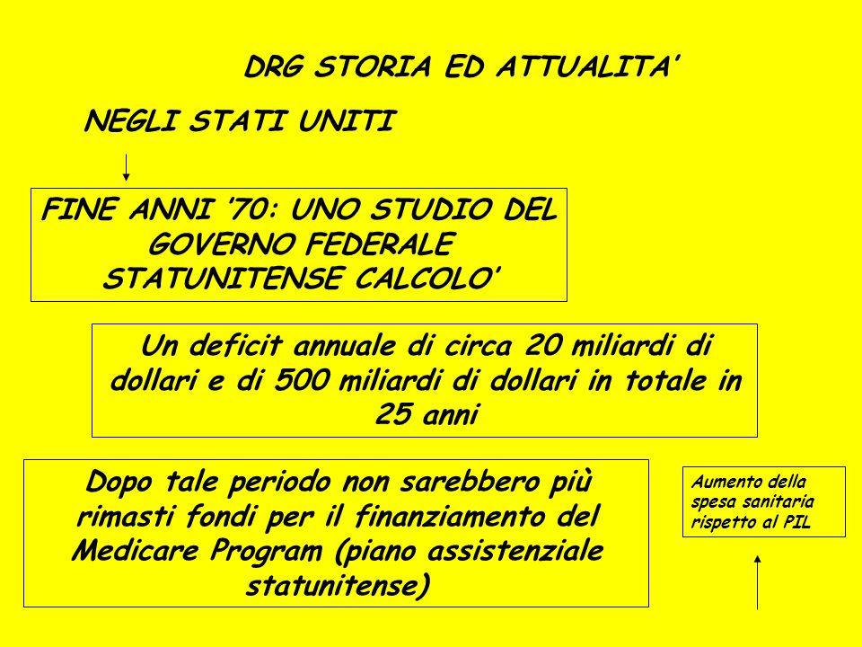 DRG STORIA ED ATTUALITA' NEGLI STATI UNITI FINE ANNI '70: UNO STUDIO DEL GOVERNO FEDERALE STATUNITENSE CALCOLO' Un deficit annuale di circa 20 miliard