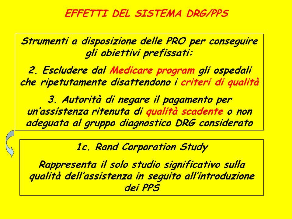 EFFETTI DEL SISTEMA DRG/PPS Strumenti a disposizione delle PRO per conseguire gli obiettivi prefissati: 2. Escludere dal Medicare program gli ospedali