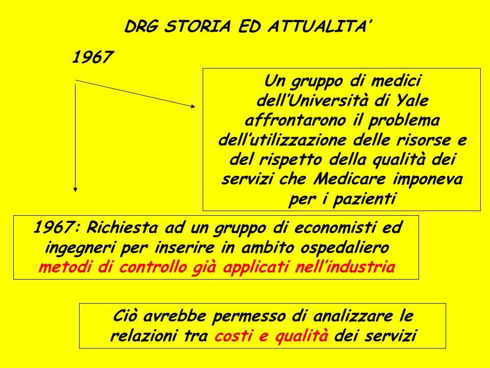 DRG STORIA ED ATTUALITA' 1967 Un gruppo di medici dell'Università di Yale affrontarono il problema dell'utilizzazione delle risorse e del rispetto del