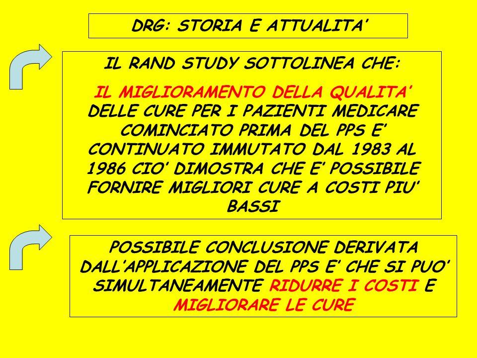 DRG: STORIA E ATTUALITA' IL RAND STUDY SOTTOLINEA CHE: IL MIGLIORAMENTO DELLA QUALITA' DELLE CURE PER I PAZIENTI MEDICARE COMINCIATO PRIMA DEL PPS E'