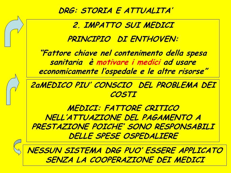 """DRG: STORIA E ATTUALITA' 2. IMPATTO SUI MEDICI PRINCIPIO DI ENTHOVEN: """"Fattore chiave nel contenimento della spesa sanitaria è motivare i medici ad us"""