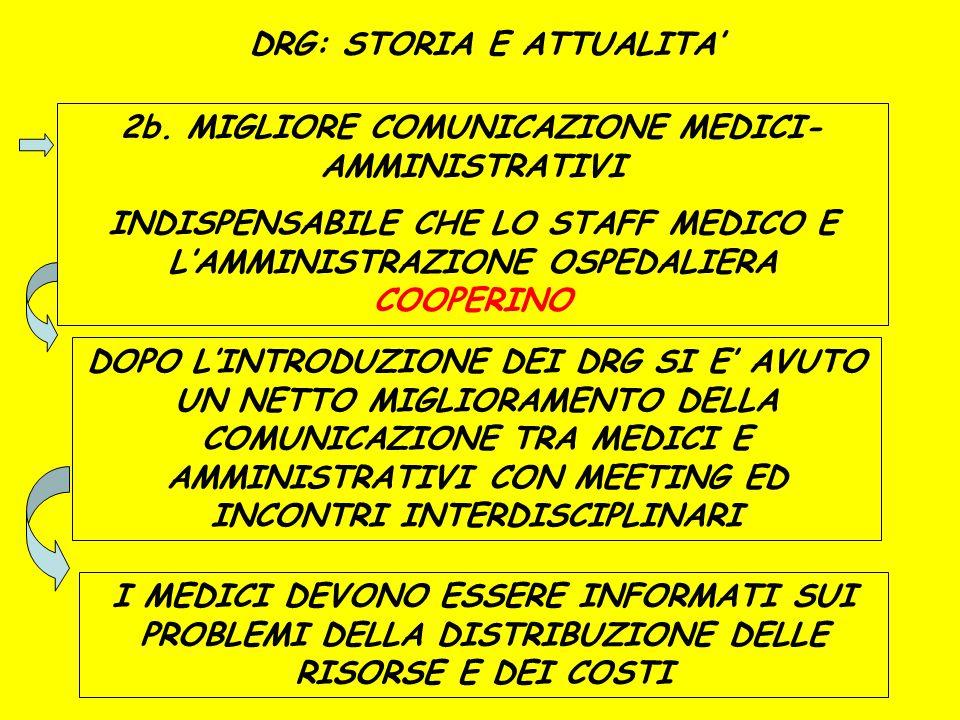 DRG: STORIA E ATTUALITA' 2b. MIGLIORE COMUNICAZIONE MEDICI- AMMINISTRATIVI INDISPENSABILE CHE LO STAFF MEDICO E L'AMMINISTRAZIONE OSPEDALIERA COOPERIN
