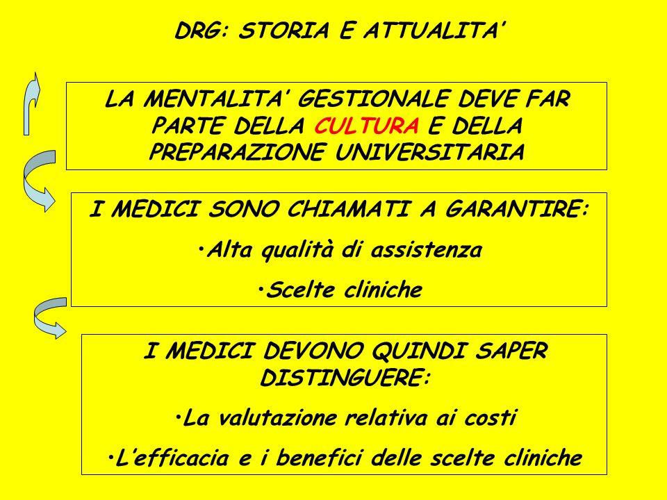 DRG: STORIA E ATTUALITA' LA MENTALITA' GESTIONALE DEVE FAR PARTE DELLA CULTURA E DELLA PREPARAZIONE UNIVERSITARIA I MEDICI SONO CHIAMATI A GARANTIRE: