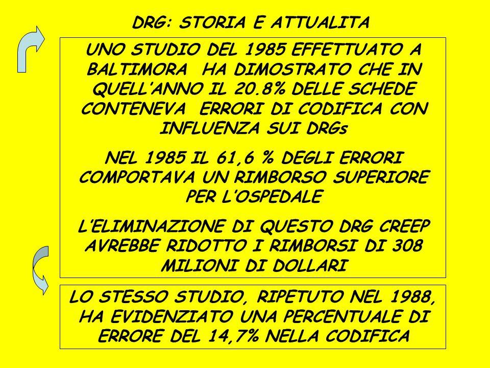 DRG: STORIA E ATTUALITA UNO STUDIO DEL 1985 EFFETTUATO A BALTIMORA HA DIMOSTRATO CHE IN QUELL'ANNO IL 20.8% DELLE SCHEDE CONTENEVA ERRORI DI CODIFICA
