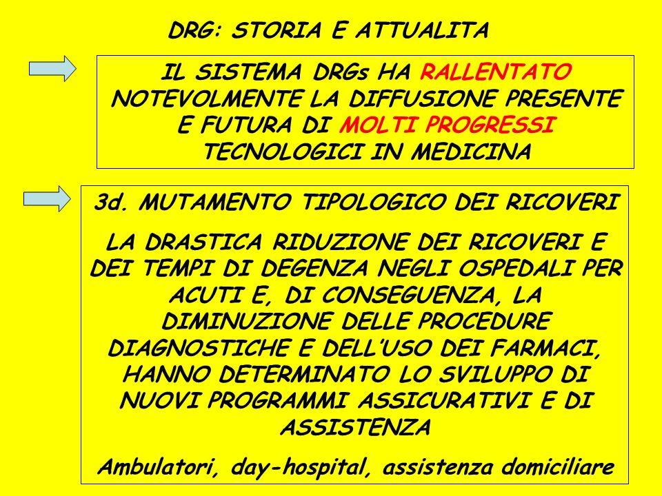 DRG: STORIA E ATTUALITA IL SISTEMA DRGs HA RALLENTATO NOTEVOLMENTE LA DIFFUSIONE PRESENTE E FUTURA DI MOLTI PROGRESSI TECNOLOGICI IN MEDICINA 3d. MUTA