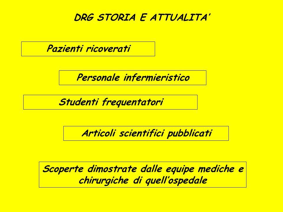 DRG STORIA E ATTUALITA' Pazienti ricoverati Personale infermieristico Studenti frequentatori Articoli scientifici pubblicati Scoperte dimostrate dalle