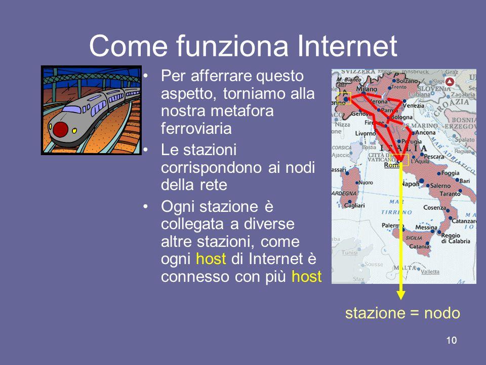 9 Come funziona Internet Un aspetto importante di Internet è la sua topologia distribuita e decentrata N7 N3 N4 N5 N6 N2 N1 In questo modo se un percorso è interrotto o troppo trafficato i dati possono prendere strade alternative Ad esempio per andare da N1 a N3 si può prendere il percorso N1-N2-N6-N3 oppure N1- N5-N4-N3 e così via