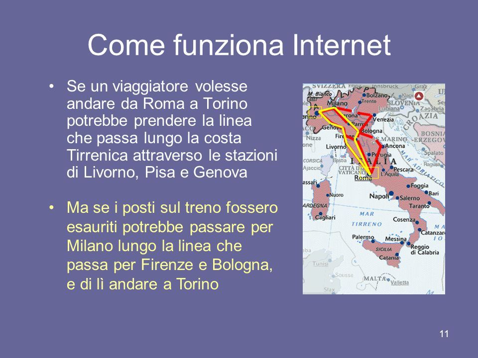 10 Come funziona Internet Per afferrare questo aspetto, torniamo alla nostra metafora ferroviaria Le stazioni corrispondono ai nodi della rete Ogni stazione è collegata a diverse altre stazioni, come ogni host di Internet è connesso con più host stazione = nodo