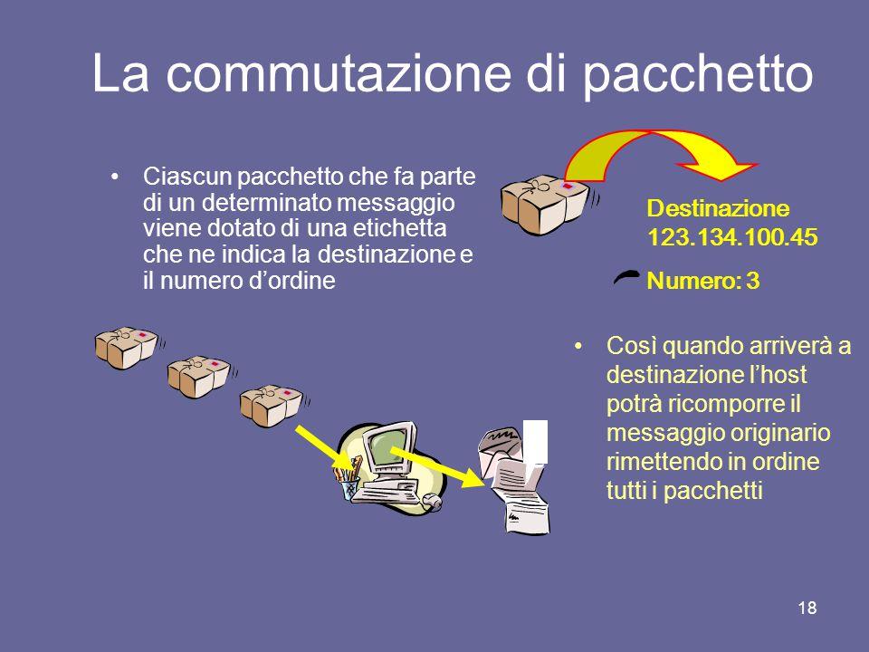 17 La commutazione di pacchetto I messaggi su Internet non viaggiano tutti interi Essi vengono divisi in pacchetti che vengono spediti autonomamente s