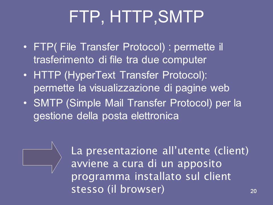 19 IP : livello applicazione Si basa sull'architettura client/server nella quale 2 computer stabiliscono una connessione logica : un richiedente (client) chiede ad un altro computer (server) la esecuzione di un servizio.