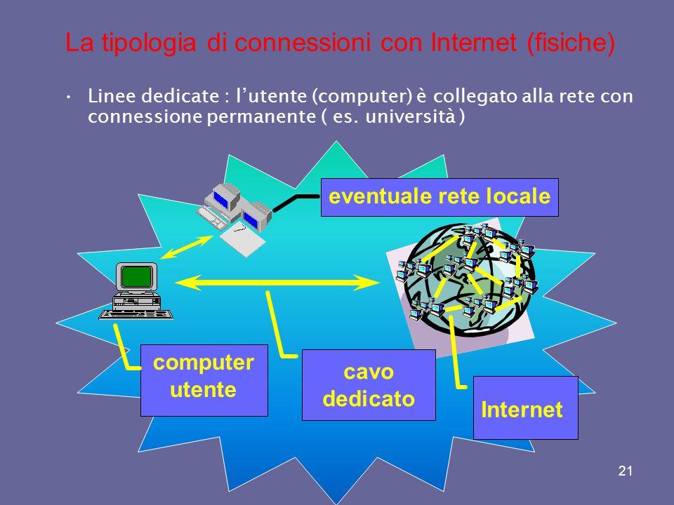 20 FTP, HTTP,SMTP FTP( File Transfer Protocol) : permette il trasferimento di file tra due computer HTTP (HyperText Transfer Protocol): permette la vi