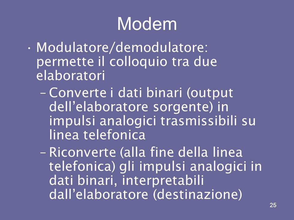 24 Cosa serve per il collegamento Linea telefonica Un computer Un modem Programmi che permettono il controllo del modem, la visualizzazione di pagine Internet, la gestione della posta elettronica.