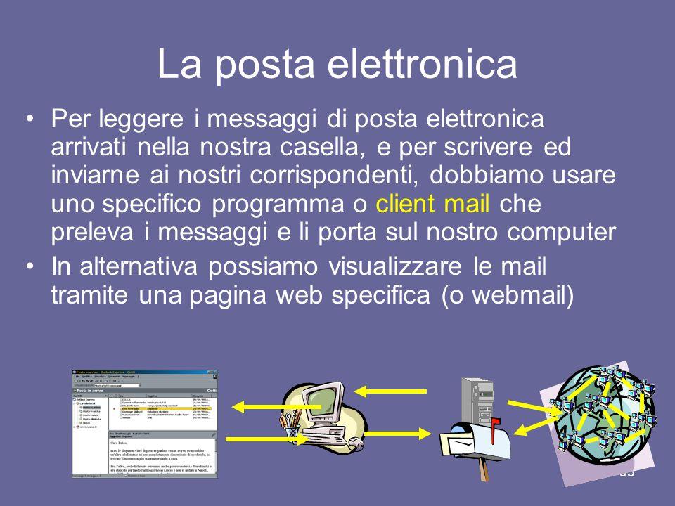 34 La posta elettronica Nome utente Separatore (simbolo a commerciale che si legge 'at') Nome host che ospita la casella postale dell'utente