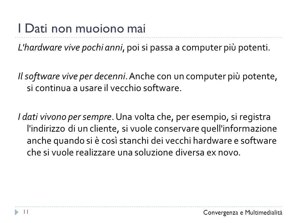 I Dati non muoiono mai L hardware vive pochi anni, poi si passa a computer più potenti.