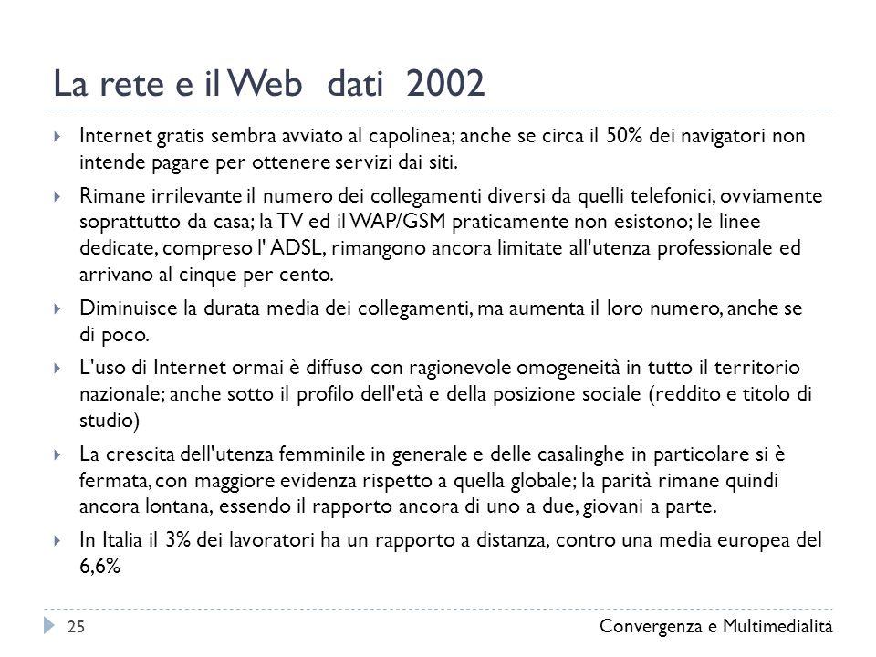 La rete e il Web dati 2002  Internet gratis sembra avviato al capolinea; anche se circa il 50% dei navigatori non intende pagare per ottenere servizi dai siti.