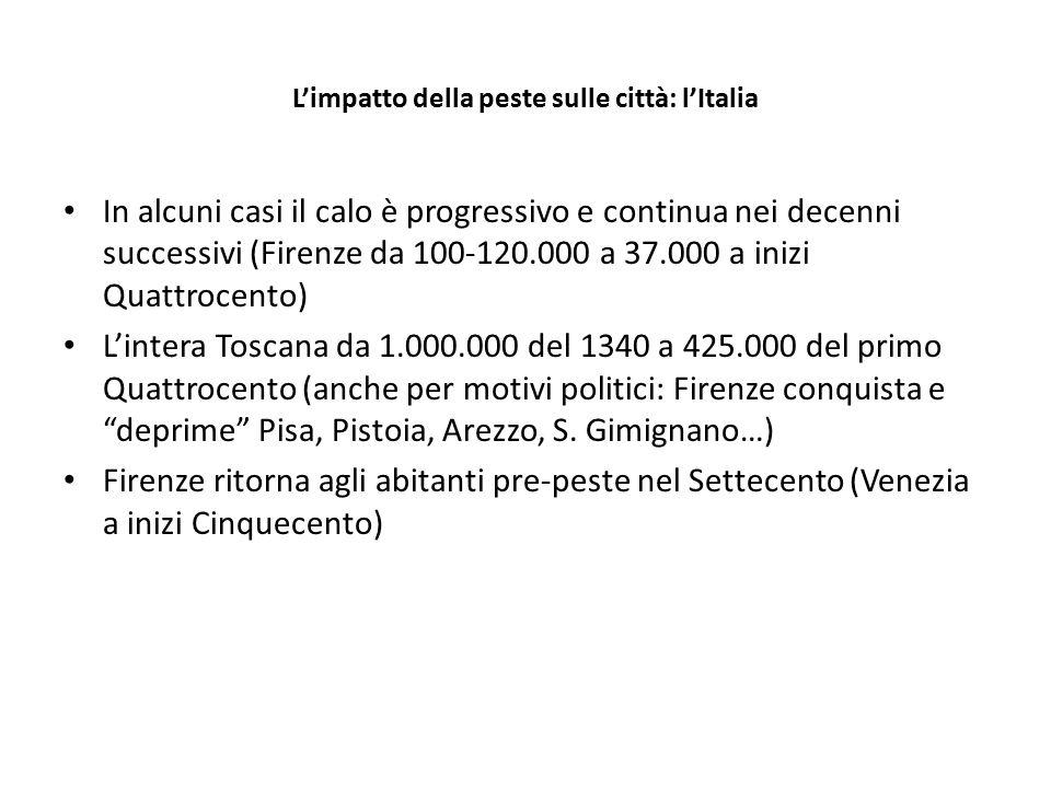 L'impatto della peste sulle città: l'Italia In alcuni casi il calo è progressivo e continua nei decenni successivi (Firenze da 100-120.000 a 37.000 a