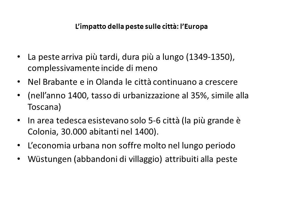 L'impatto della peste sulle città: l'Europa La peste arriva più tardi, dura più a lungo (1349-1350), complessivamente incide di meno Nel Brabante e in