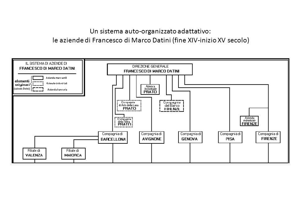 Un sistema auto-organizzato adattativo: le aziende di Francesco di Marco Datini (fine XIV-inizio XV secolo)