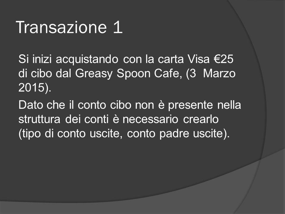 Transazione 1 Si inizi acquistando con la carta Visa €25 di cibo dal Greasy Spoon Cafe, (3 Marzo 2015). Dato che il conto cibo non è presente nella st
