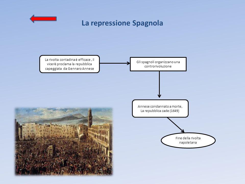 La repressione Spagnola La rivolta contadina è efficace, il vicerè proclama la repubblica capeggiata da Gennaro Annese Gli spagnoli organizzano una co