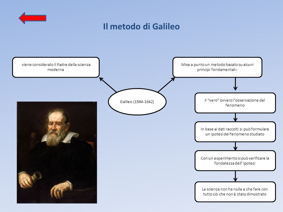 """Galileo (1564-1642) viene considerato il Padre della scienza moderna Mise a punto un metodo basato su alcuni principi fondamentali : il """"vero"""" ovvero"""