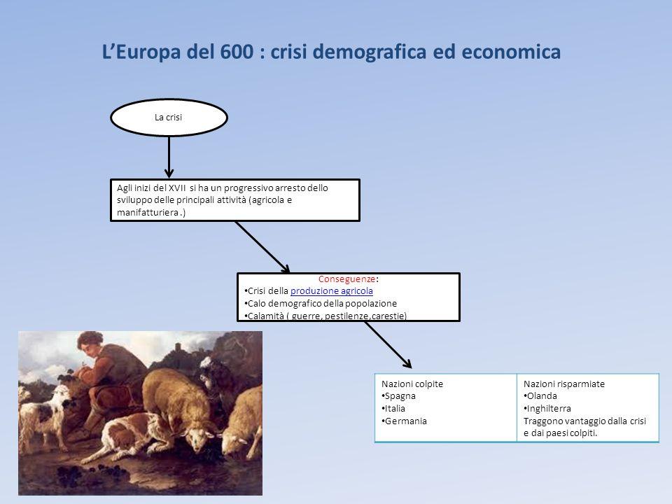 L'Europa del 600 : crisi demografica ed economica La crisi Agli inizi del XVII si ha un progressivo arresto dello sviluppo delle principali attività (