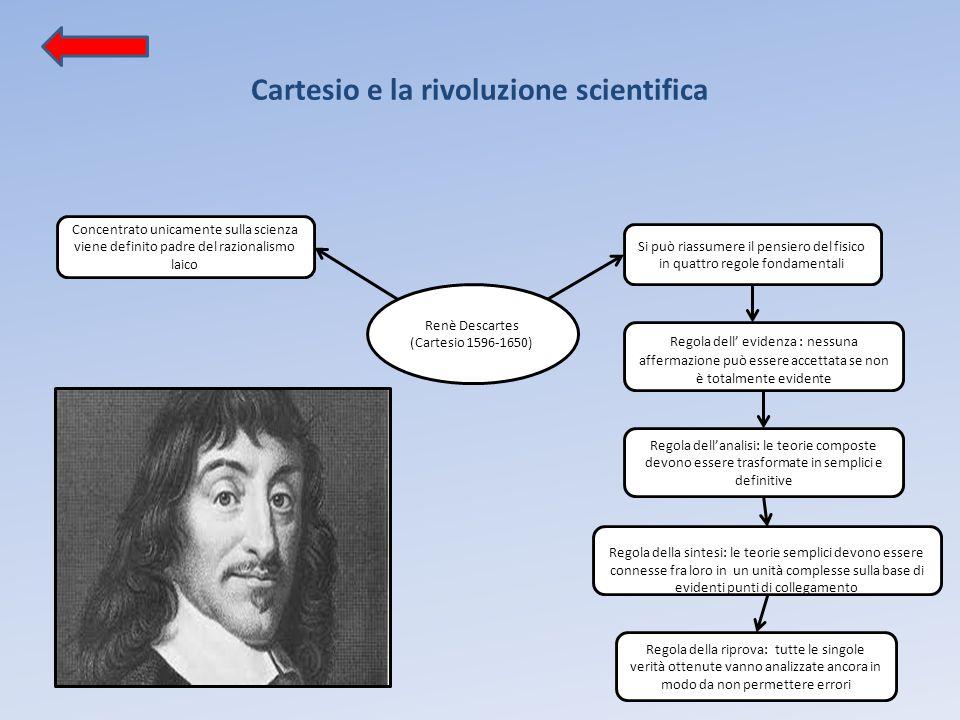 Cartesio e la rivoluzione scientifica Renè Descartes (Cartesio 1596-1650) Concentrato unicamente sulla scienza viene definito padre del razionalismo l