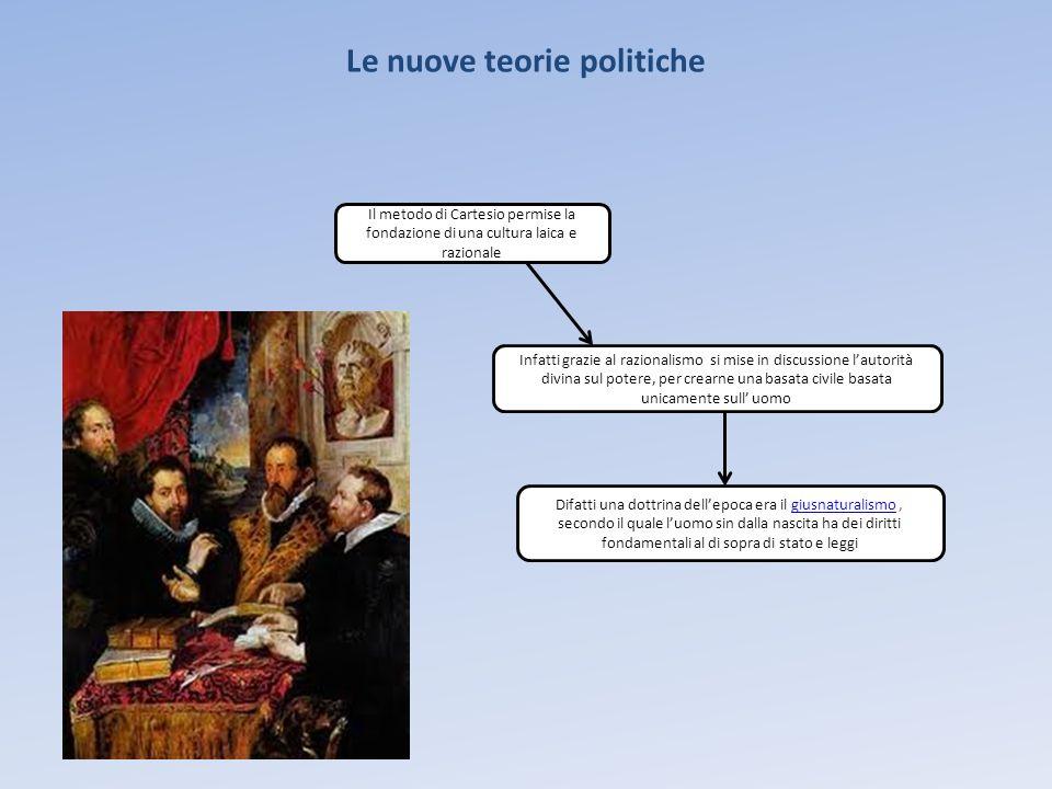 Le nuove teorie politiche Il metodo di Cartesio permise la fondazione di una cultura laica e razionale Infatti grazie al razionalismo si mise in discu