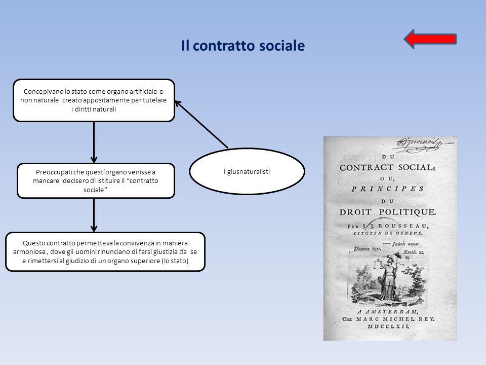 Il contratto sociale I giusnaturalisti Concepivano lo stato come organo artificiale e non naturale creato appositamente per tutelare i diritti natural