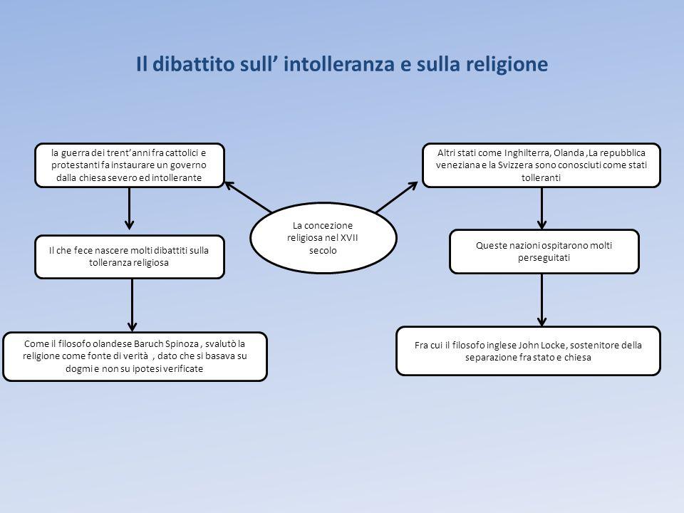 Il dibattito sull' intolleranza e sulla religione La concezione religiosa nel XVII secolo la guerra dei trent'anni fra cattolici e protestanti fa inst