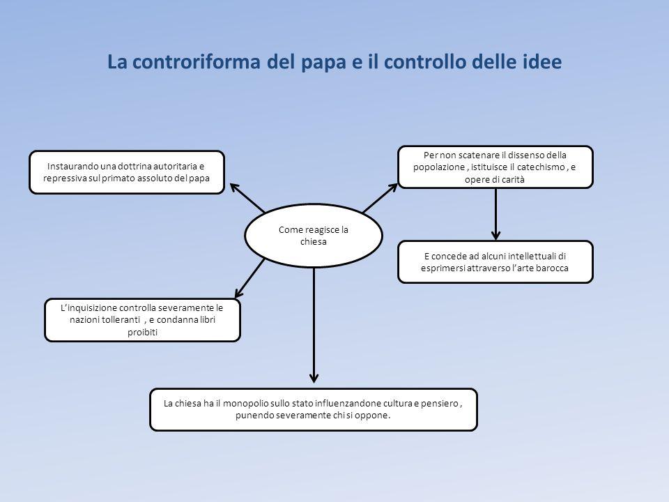 La controriforma del papa e il controllo delle idee Come reagisce la chiesa Instaurando una dottrina autoritaria e repressiva sul primato assoluto del