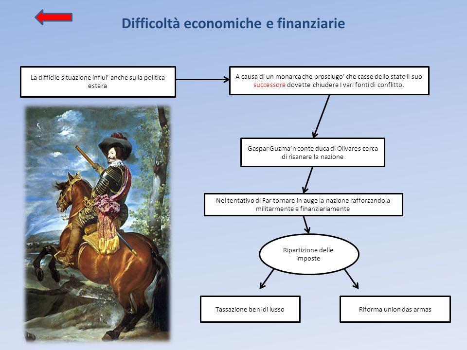 Difficoltà economiche e finanziarie La difficile situazione influi' anche sulla politica estera A causa di un monarca che prosciugo' che casse dello s