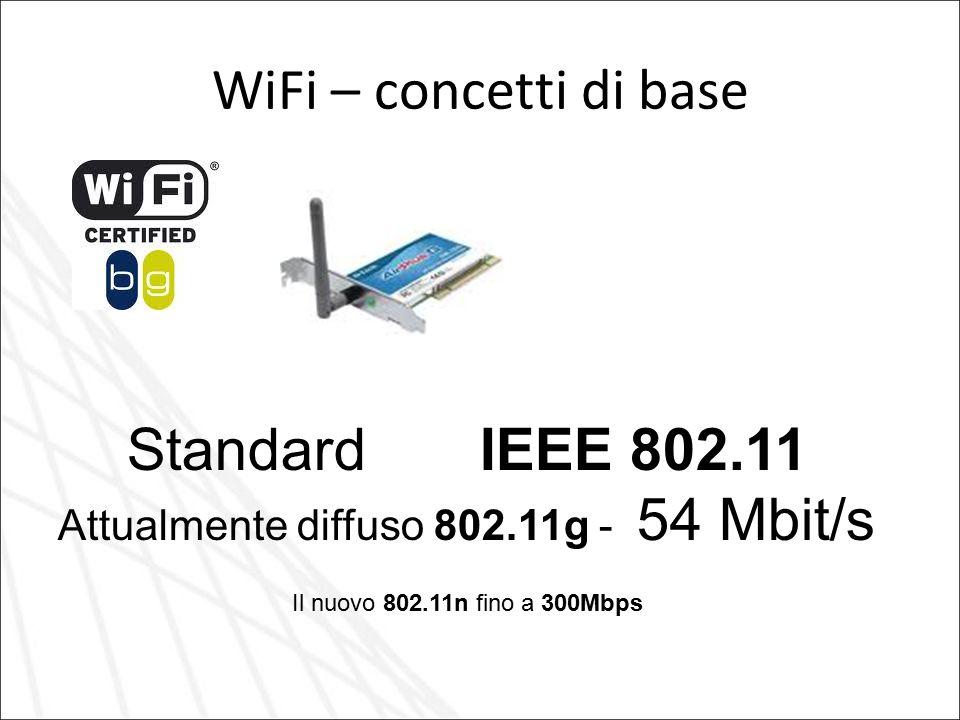 WiFi – concetti di base Standard IEEE 802.11 Attualmente diffuso 802.11g - 54 Mbit/s Il nuovo 802.11n fino a 300Mbps