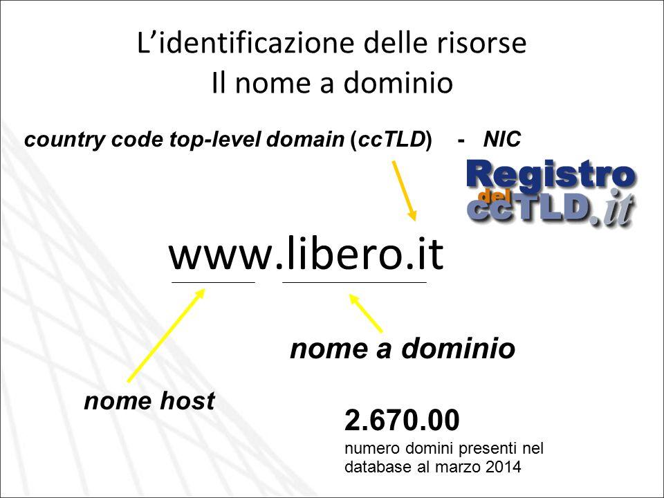 L'identificazione delle risorse Il nome a dominio www.libero.it country code top-level domain (ccTLD) - NIC nome a dominio nome host 2.670.00 numero d
