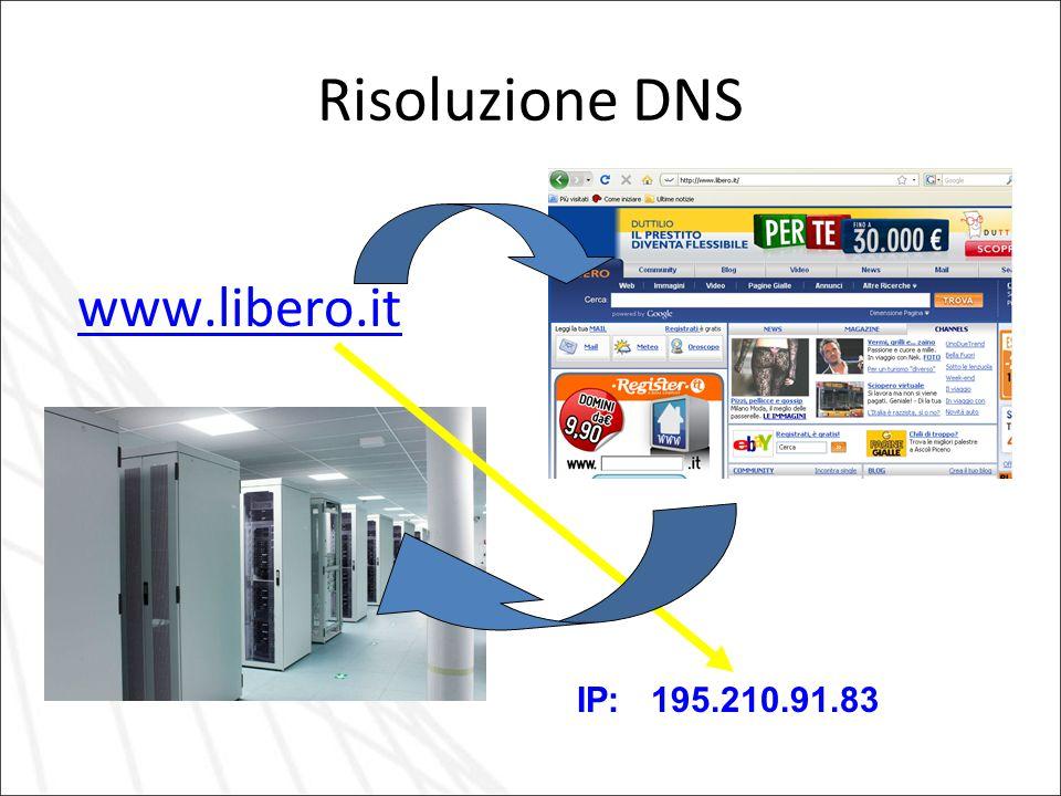 Risoluzione DNS www.libero.it IP: 195.210.91.83