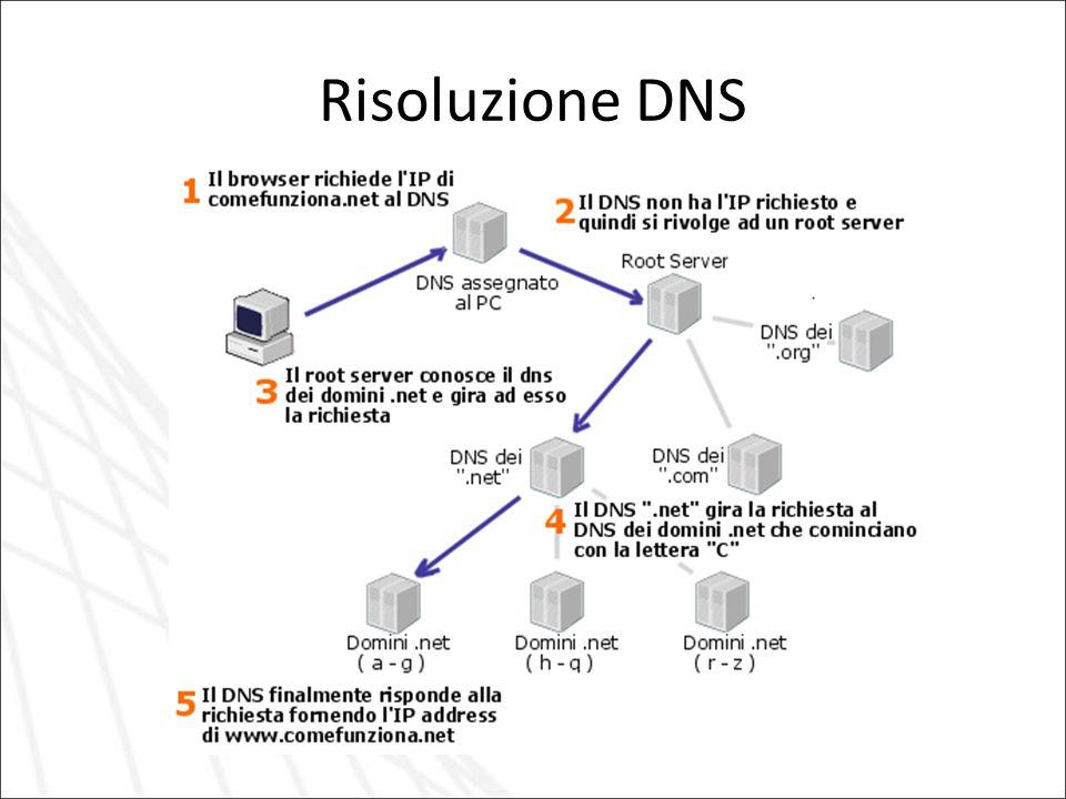 Risoluzione DNS