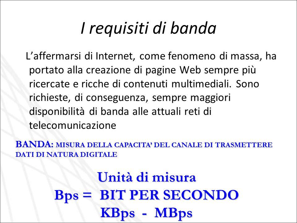 I requisiti di banda L'affermarsi di Internet, come fenomeno di massa, ha portato alla creazione di pagine Web sempre più ricercate e ricche di conten