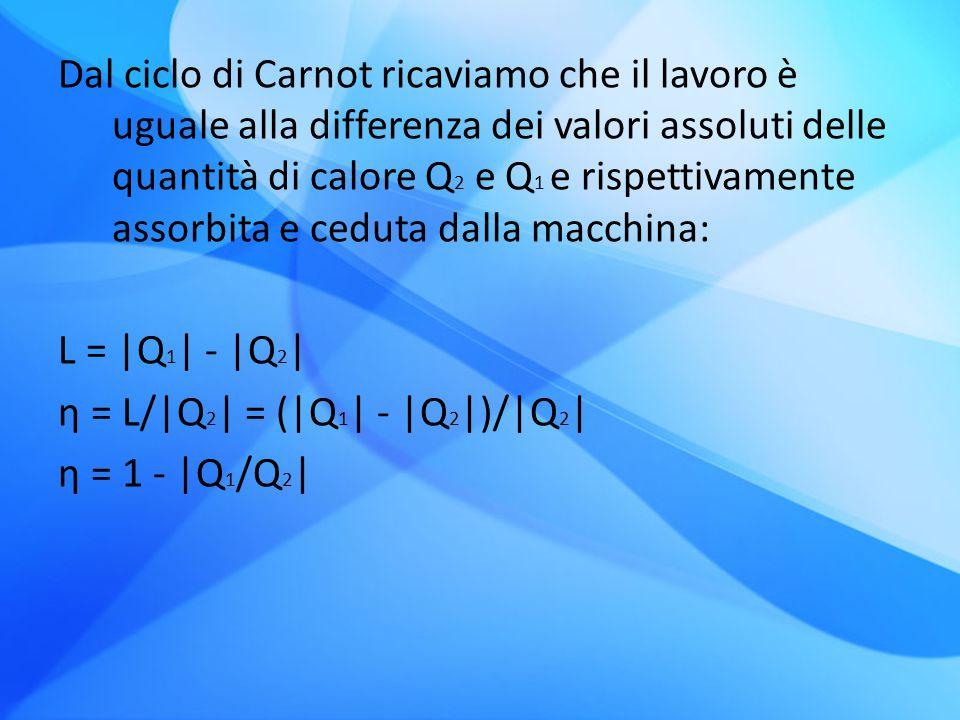 Dal ciclo di Carnot ricaviamo che il lavoro è uguale alla differenza dei valori assoluti delle quantità di calore Q 2 e Q 1 e rispettivamente assorbit