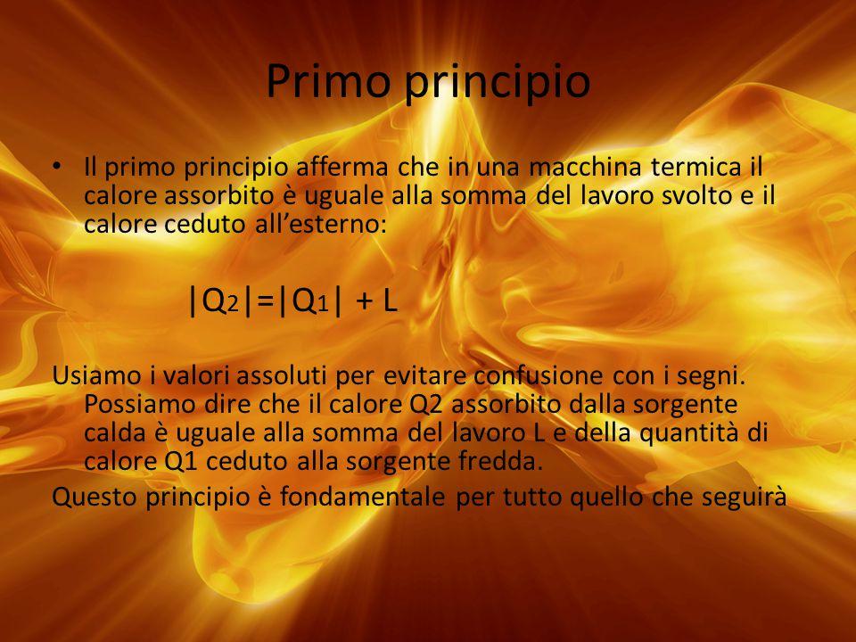 Primo principio Il primo principio afferma che in una macchina termica il calore assorbito è uguale alla somma del lavoro svolto e il calore ceduto al
