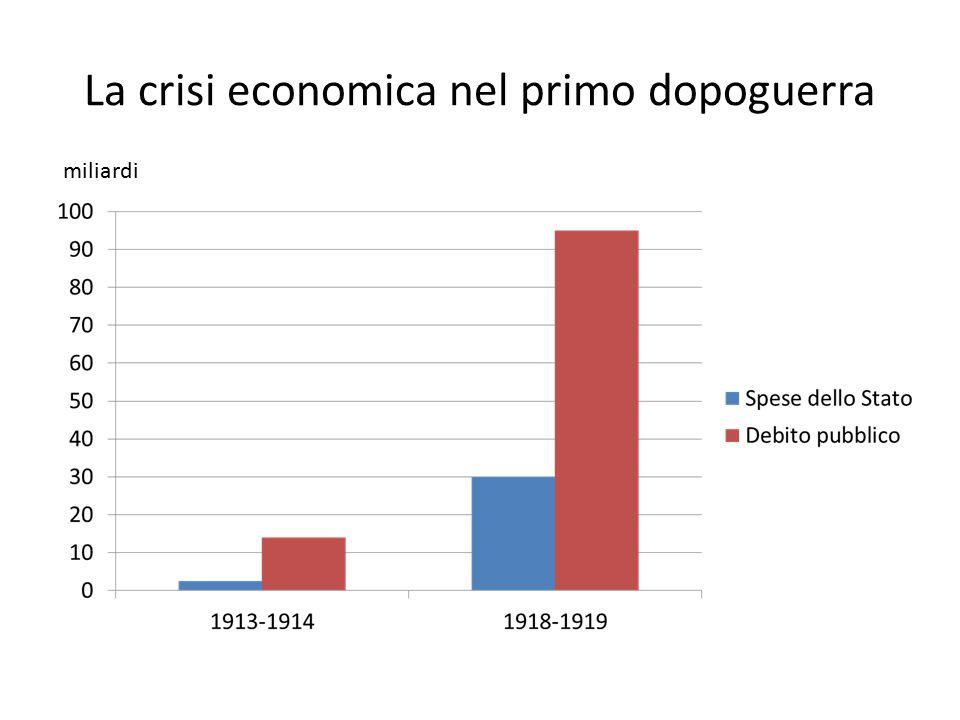 La crisi economica nel primo dopoguerra miliardi
