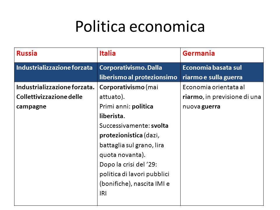 Politica economica RussiaItaliaGermania Industrializzazione forzata Corporativismo. Dalla liberismo al protezionsimo Economia basata sul riarmo e sull