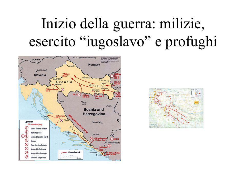 """Inizio della guerra: milizie, esercito """"iugoslavo"""" e profughi"""