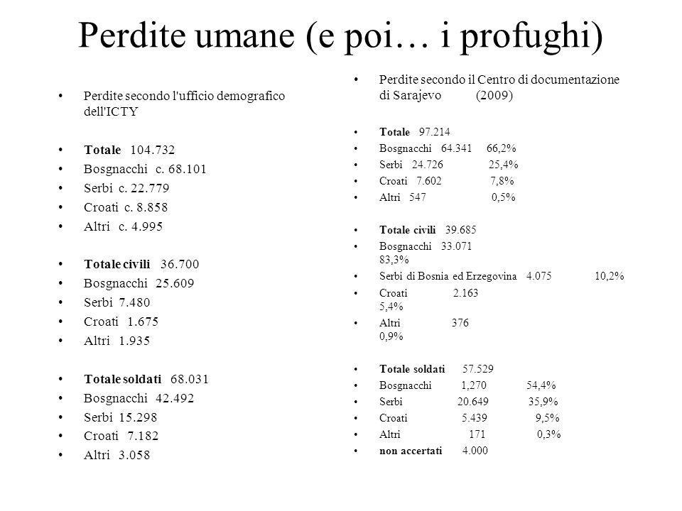 Perdite umane (e poi… i profughi) Perdite secondo l'ufficio demografico dell'ICTY Totale 104.732 Bosgnacchi c. 68.101 Serbi c. 22.779 Croati c. 8.858