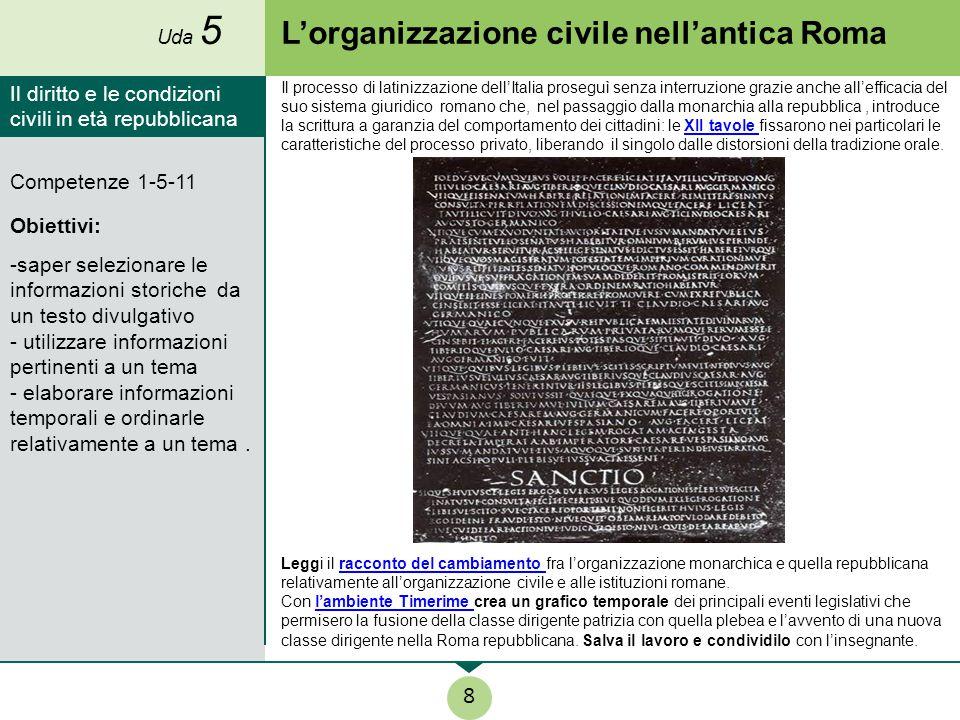 L'organizzazione civile nell'antica Roma Competenze 1-5-11 Obiettivi: -saper selezionare le informazioni storiche da un testo divulgativo - utilizzare